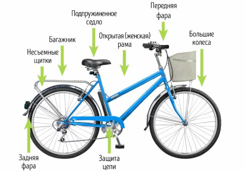 Особенности дамских велосипедов | выбор велосипеда | veloprofy.com