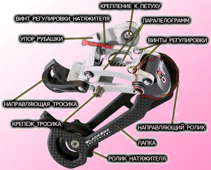 Как правильно настроить переключатель скоростей на велосипеде?