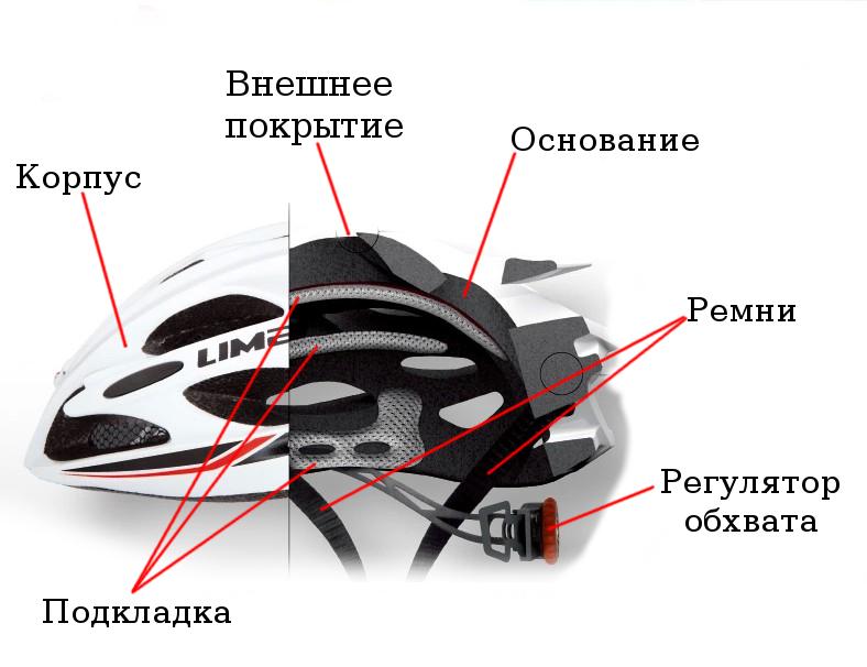 Шлем для велосипеда, как правильно выбрать велошлем