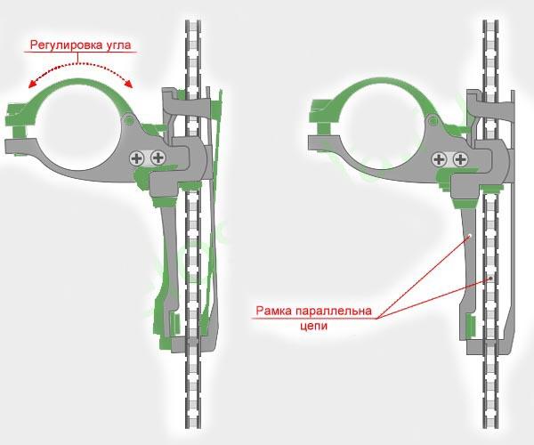 Настройка переднего переключателя велосипеда | сайт котовского