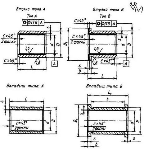 Велосипедные втулки (передняя и задняя), как их разобрать