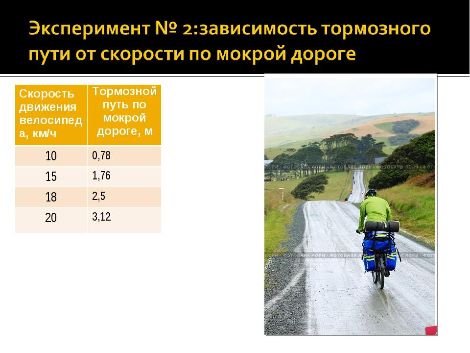 Средняя скорость велосипедиста