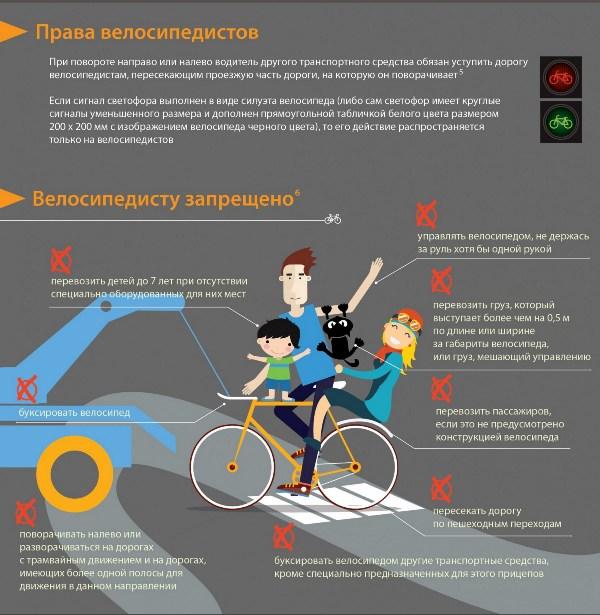 Что запрещено велосипедисту, обязанности и штрафы для велосипедистов. основные обязанности велосипедиста, права и запреты согласно пдд, ответственность за нарушения