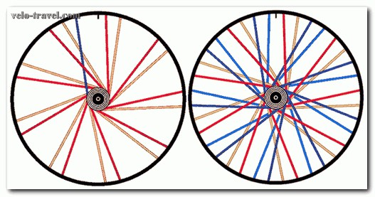 Переспицовка колеса велосипеда. пошаговое руководство
