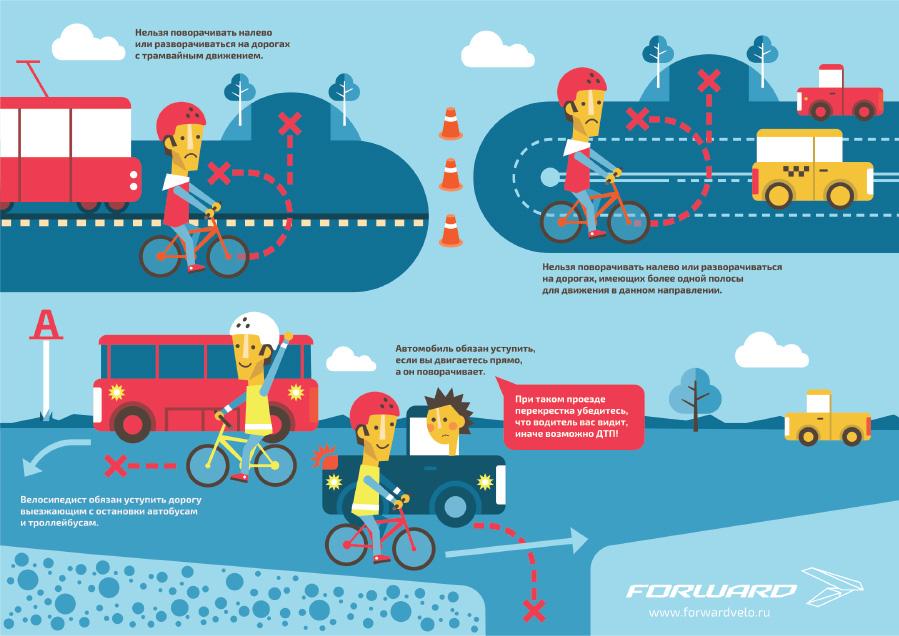 Изменения пдд  для велосипедистов в 2014 году