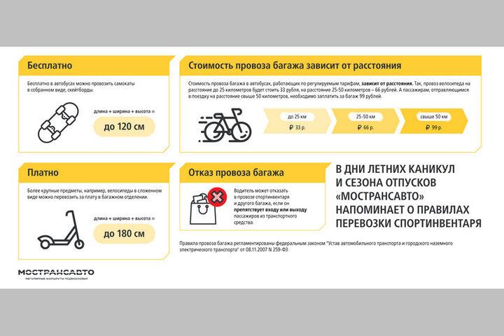 Можно ли перевозить велосипед в поезде дальнего следования (правила)