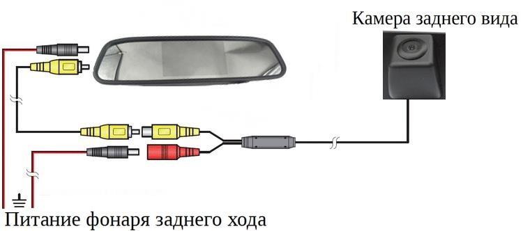 Зачем нужно зеркало заднего вида для велосипеда?