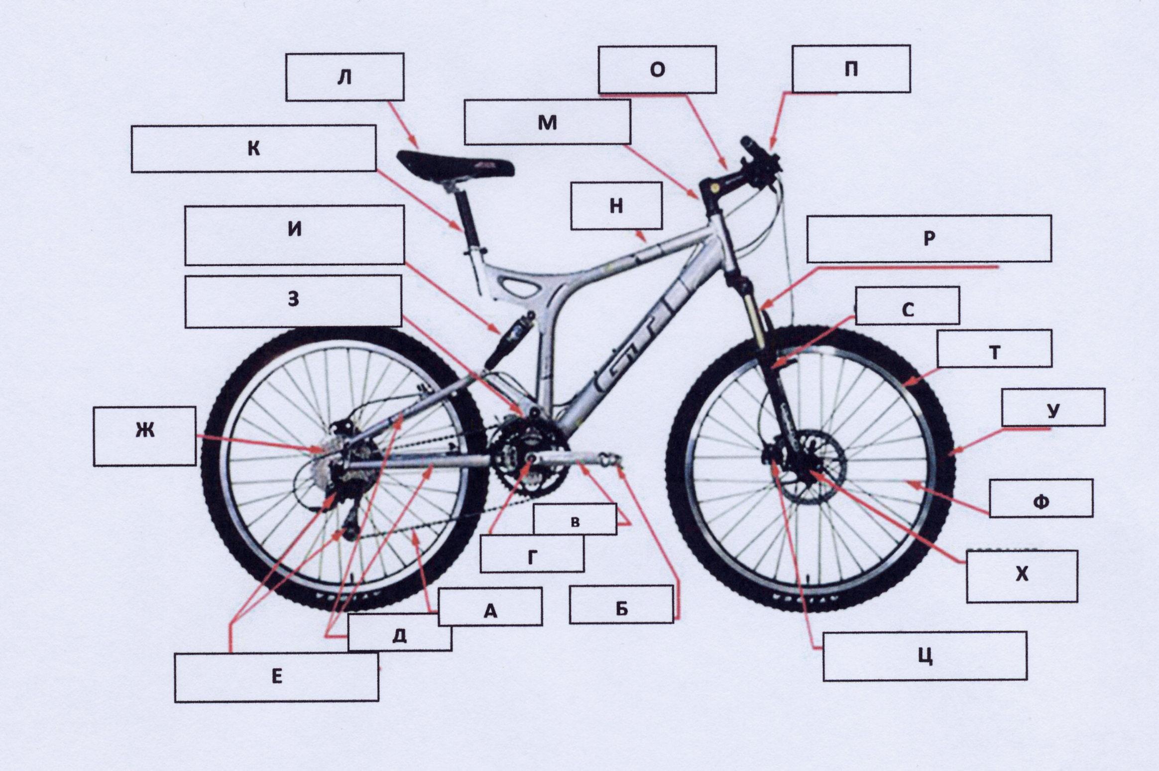 Педали велосипеда – устройство, предназначение, виды