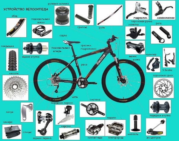Как собрать велосипед из запчастей? - всё о велоспорте