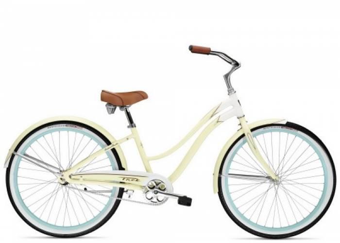 Марки велосипедов список