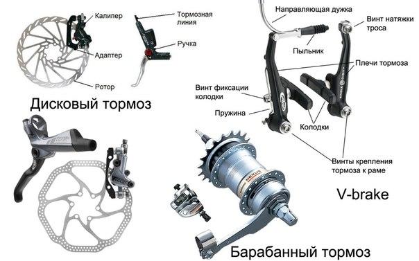Ремонт тормозов велосипеда своими руками