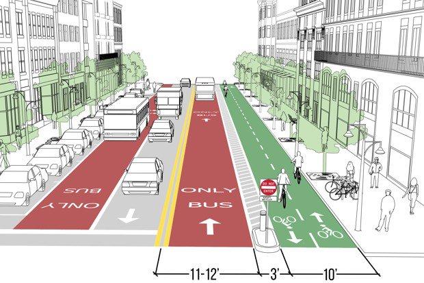 Велосипедная дорожка – знак с растущей популярностью