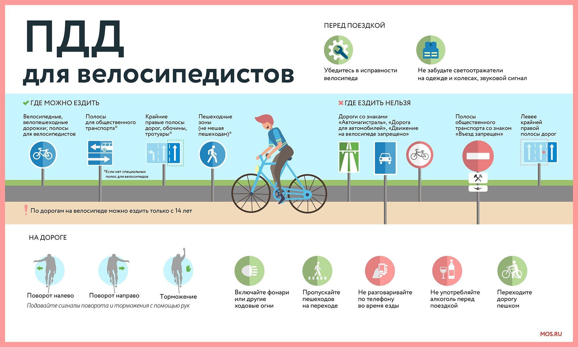 Власти москвы объяснили, как оформить пропуск на велосипед исамокат