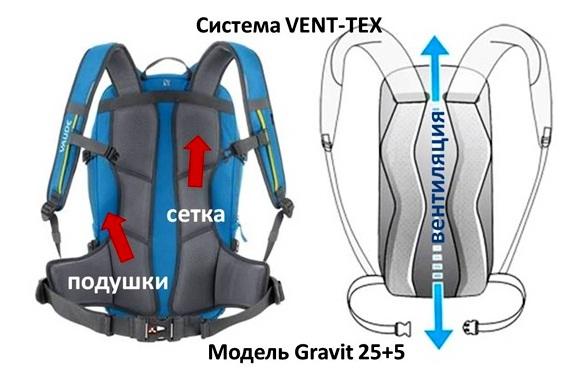 Как выбрать велоштаны. главные параметры при выборе штанов