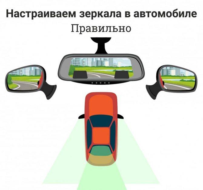 Как настроить зеркала в автомобиле: учимся правильно регулировать