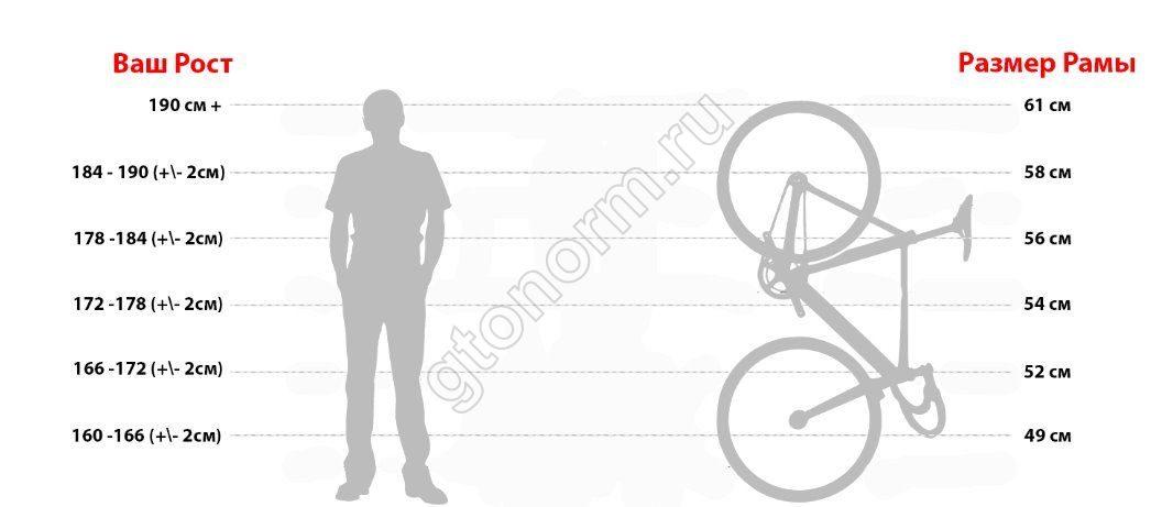 Как выбрать горный велосипед для мужчины или девушки