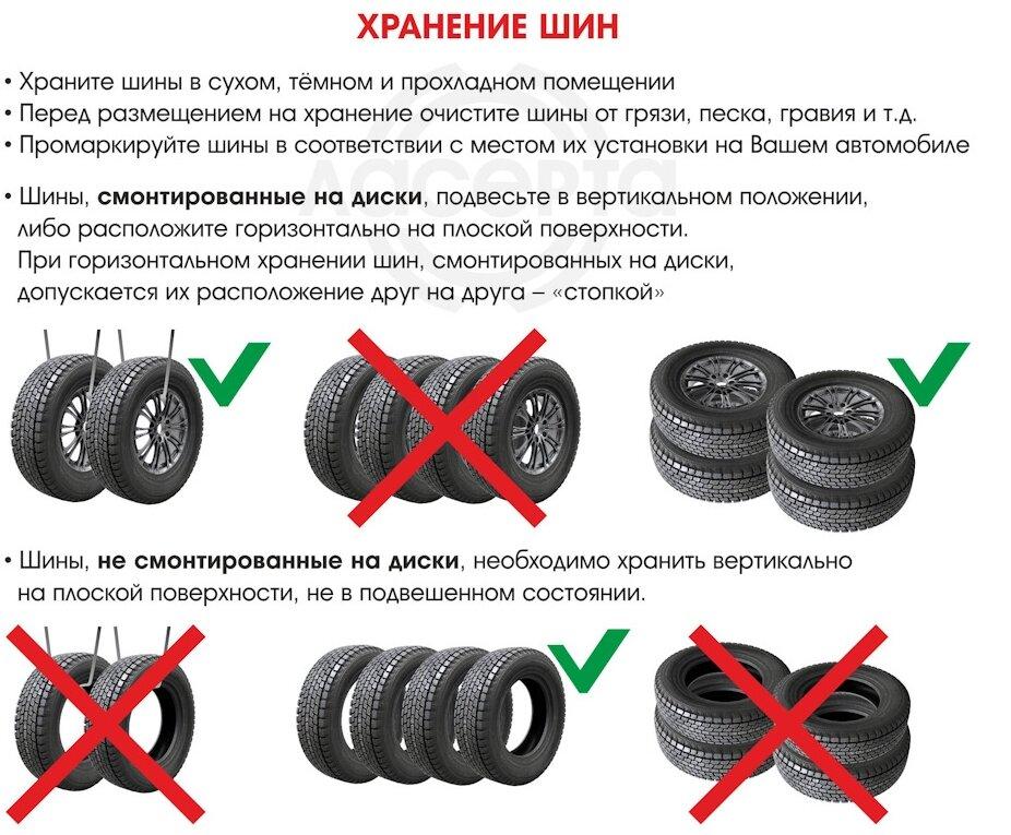 Шипованые шины на велосипед: как правильно выбрать, плюсы и минусы, правила эксплуатации и обкатка
