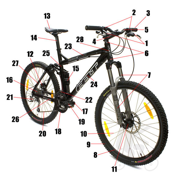 Разновидности звуковых сигналов (звонков) на велосипед | выбор велосипеда | veloprofy.com