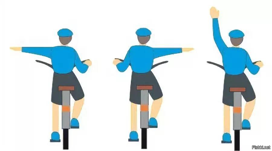 Общие и групповые условные знаки, что еще нужно знать велосипедисту, действия, запрещенные на проезжей части.