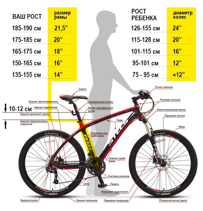 Сколько весит самый тяжелый туристический велосипед? 263 кг! | сайт котовского