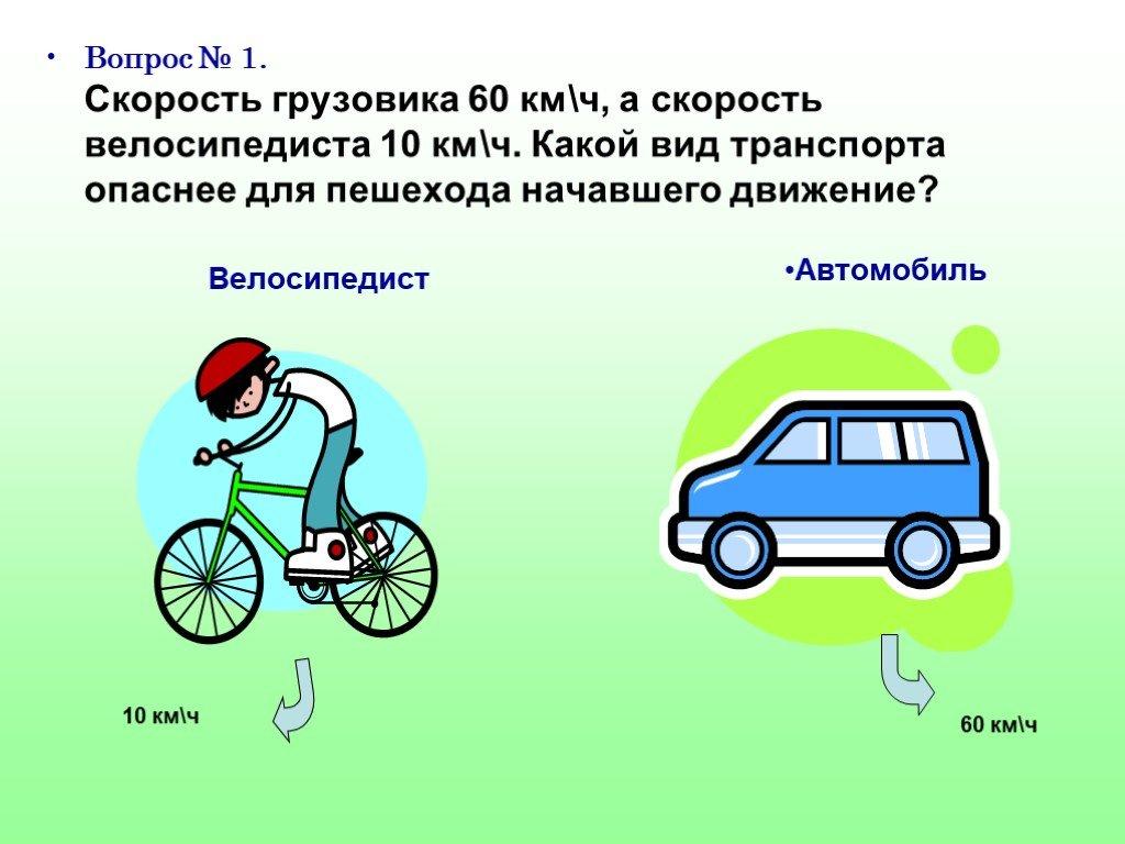 Рекорд скорости на велосипеде. максимальная скорость