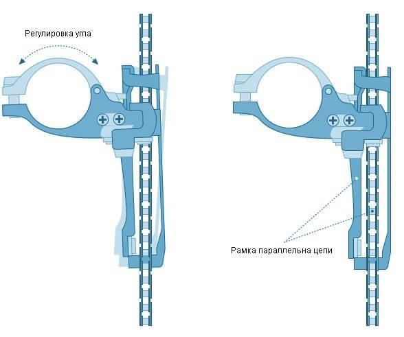 Как делается регулировка заднего переключателя скоростей велосипеда - всё о велоспорте