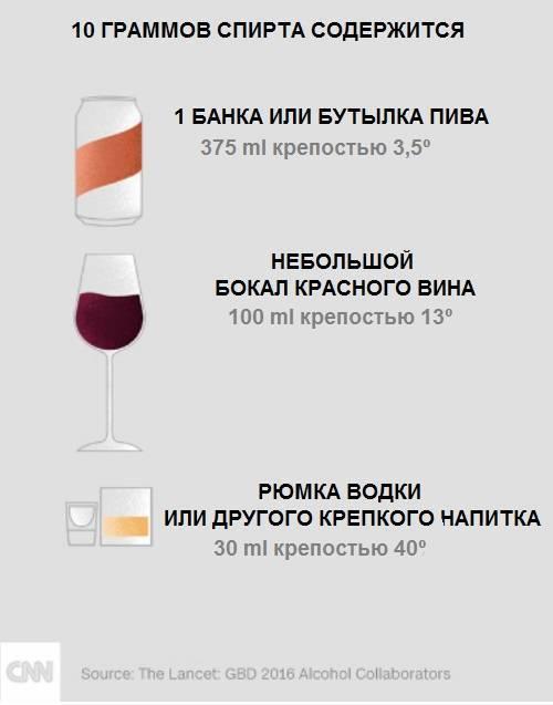 Что будет если резко бросить пить: последствия для организма