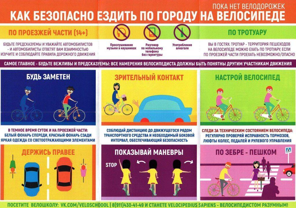 Какой штраф, если не уступил дорогу велосипедисту