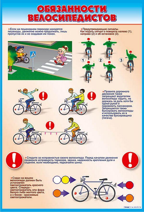 Права и обязанности велосипедиста на дороге в соответствии с пдд | разное | veloprofy.com