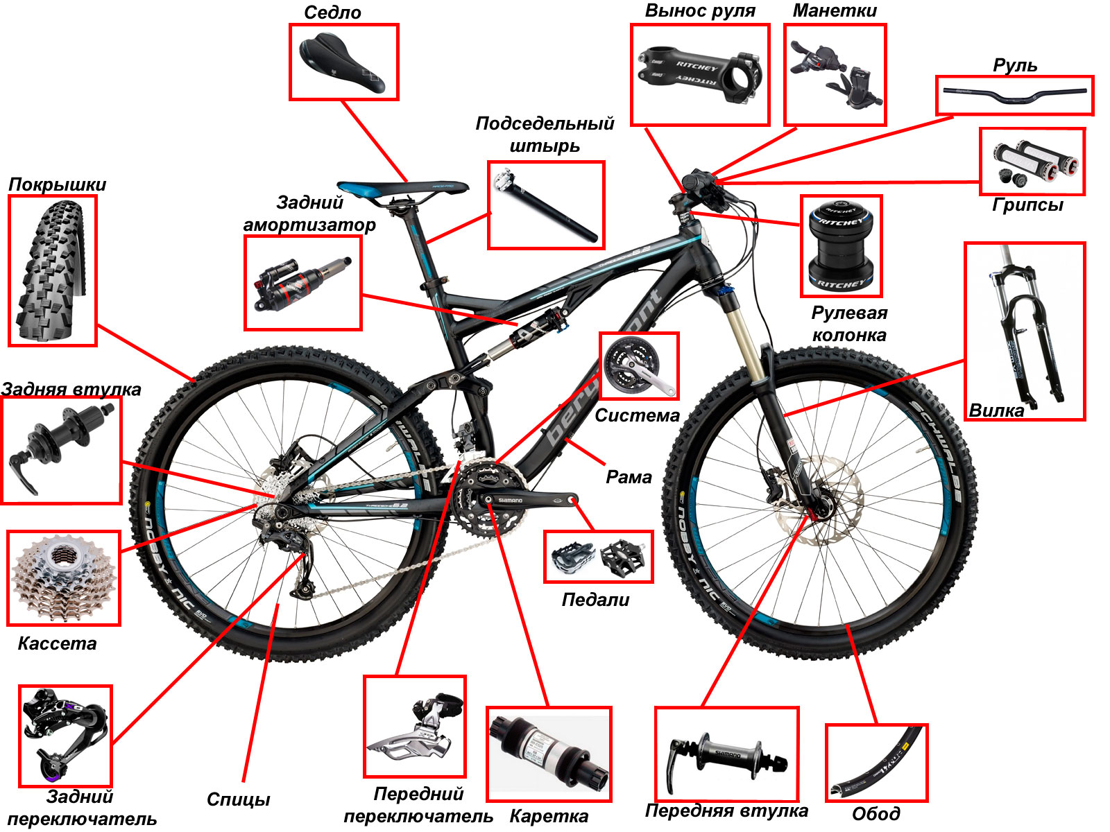 Вилка на велосипед: устройство, ремонт, регулировка