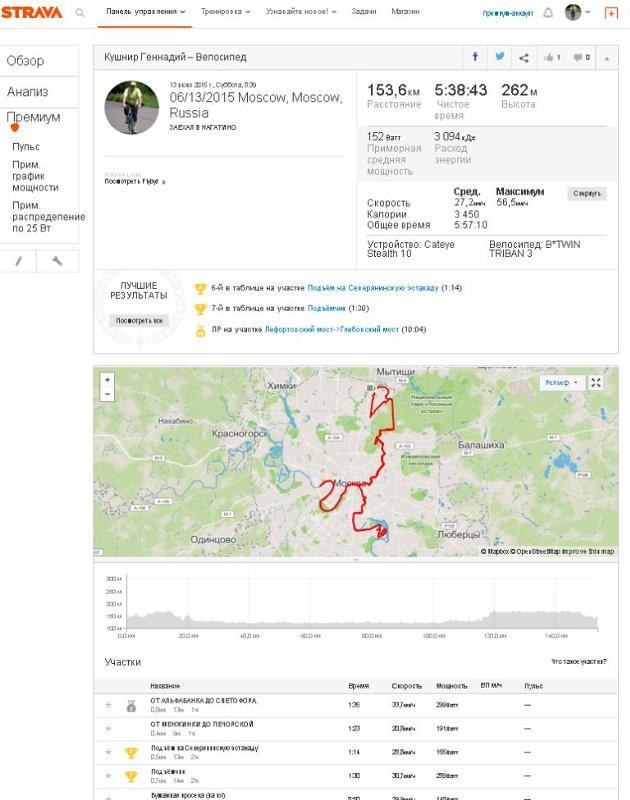 Новодевичий монастырь: как доехать на метро, адрес и расположение