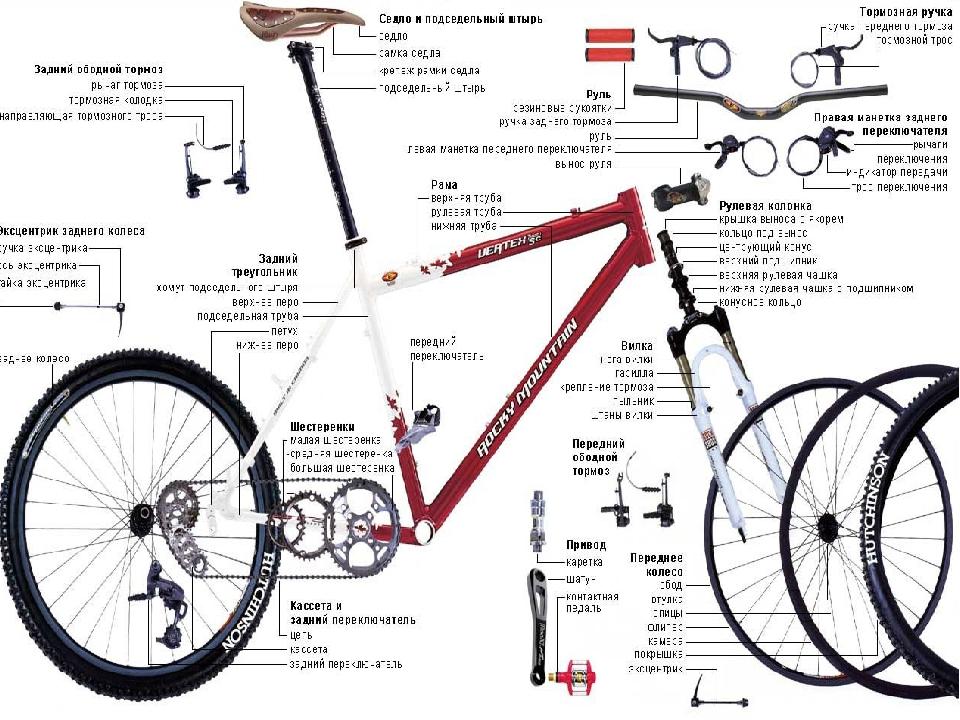 Как разобрать и смазать манетку велосипеда (+ ремонт шифтеров)
