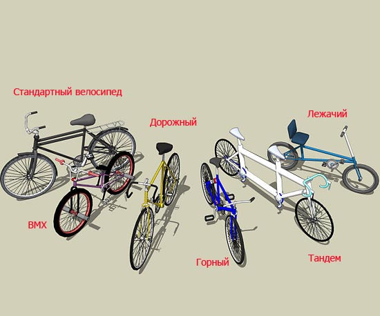 Типы велосипедов для мужчин, женщин и детей любого возраста
