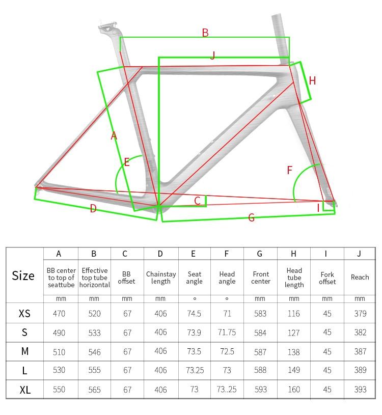 Габариты велосипеда (габаритные размеры)