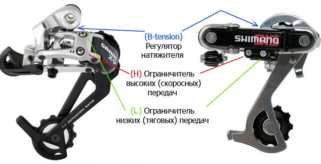 Какие переключатели скоростей лучше использовать на велосипеде?   выбор велосипеда   veloprofy.com