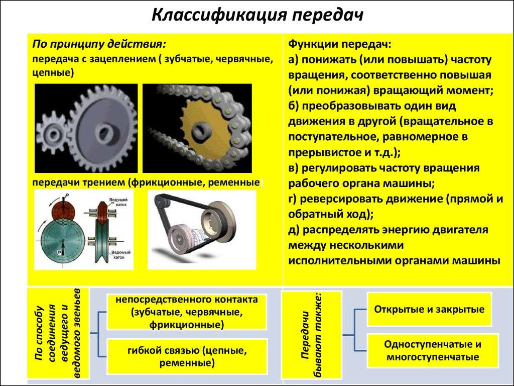 Устройство велосипеда, базовые элементы, отличия между моделями