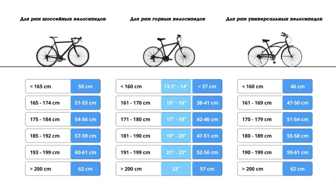Сколько весит самый тяжелый туристический велосипед? 263 кг!