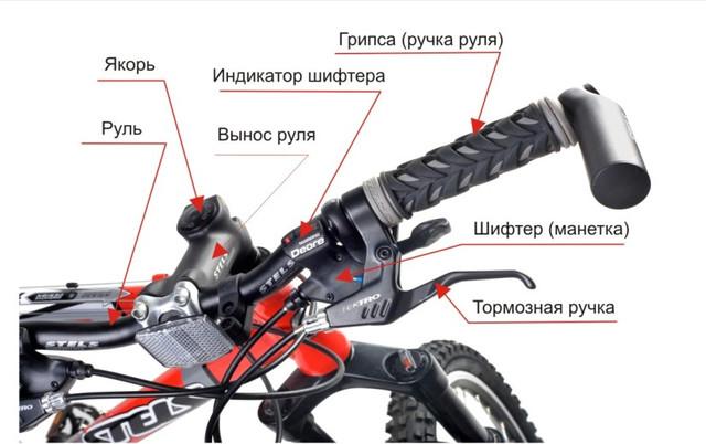 Как установить и настроить велокомпьютер на велосипед – этапы установки