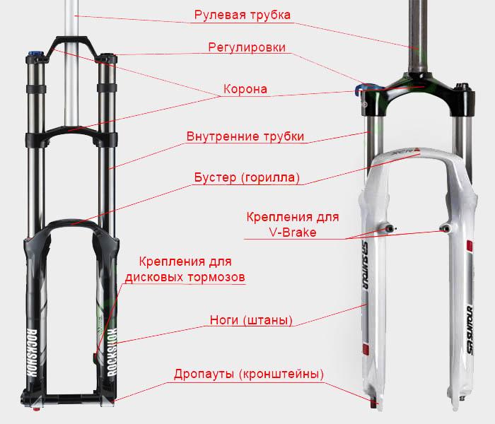 Как установить задний амортизатор на велосипед?