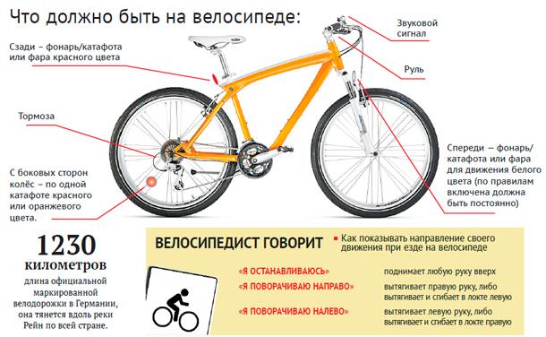 Подготовка велосипеда к сезону - как ее выполнить