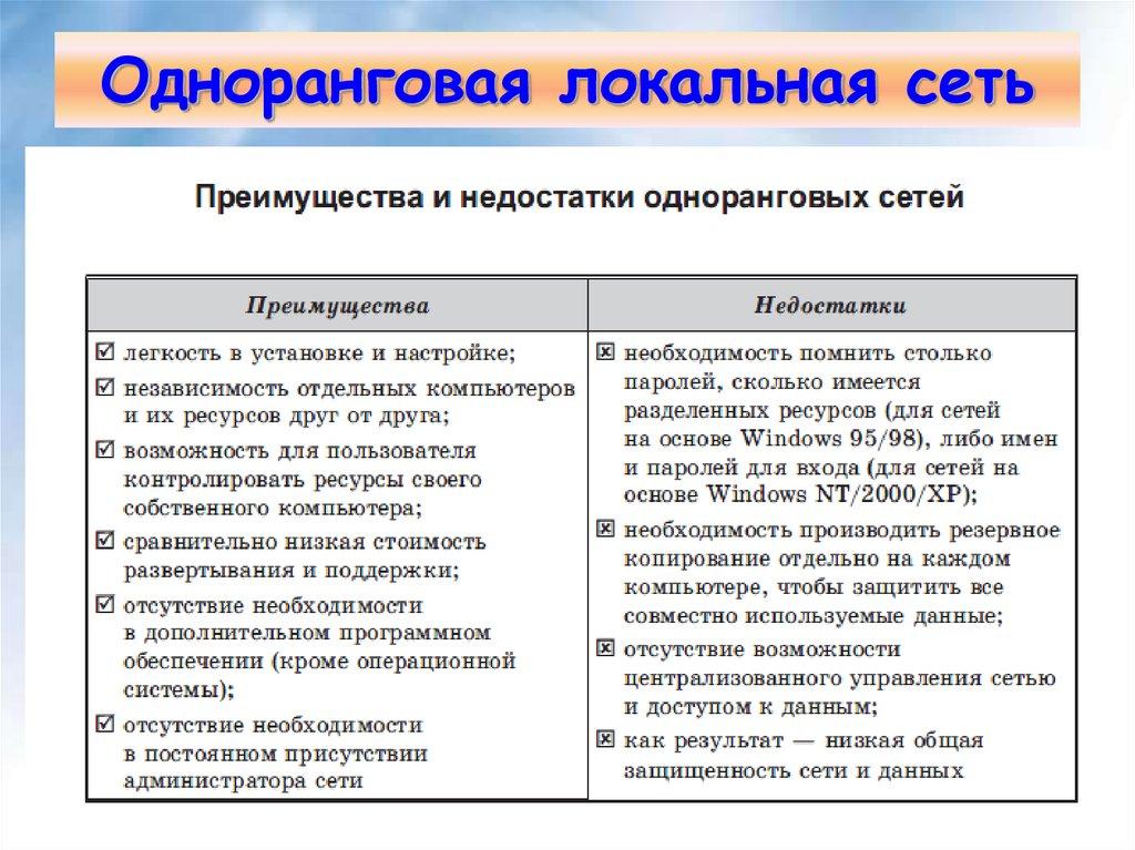 Большие звезды на педалях, лучше больше — diginfo.ru
