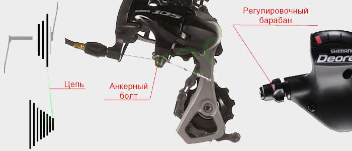 Как правильно настроить задний переключатель на велосипеде?