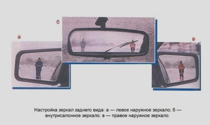 Правильный выбор зеркала для велосипеда