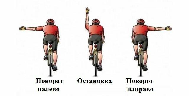 Пдд для велосипедистов 2020 года. правила дорожного движения для велосипедов.
