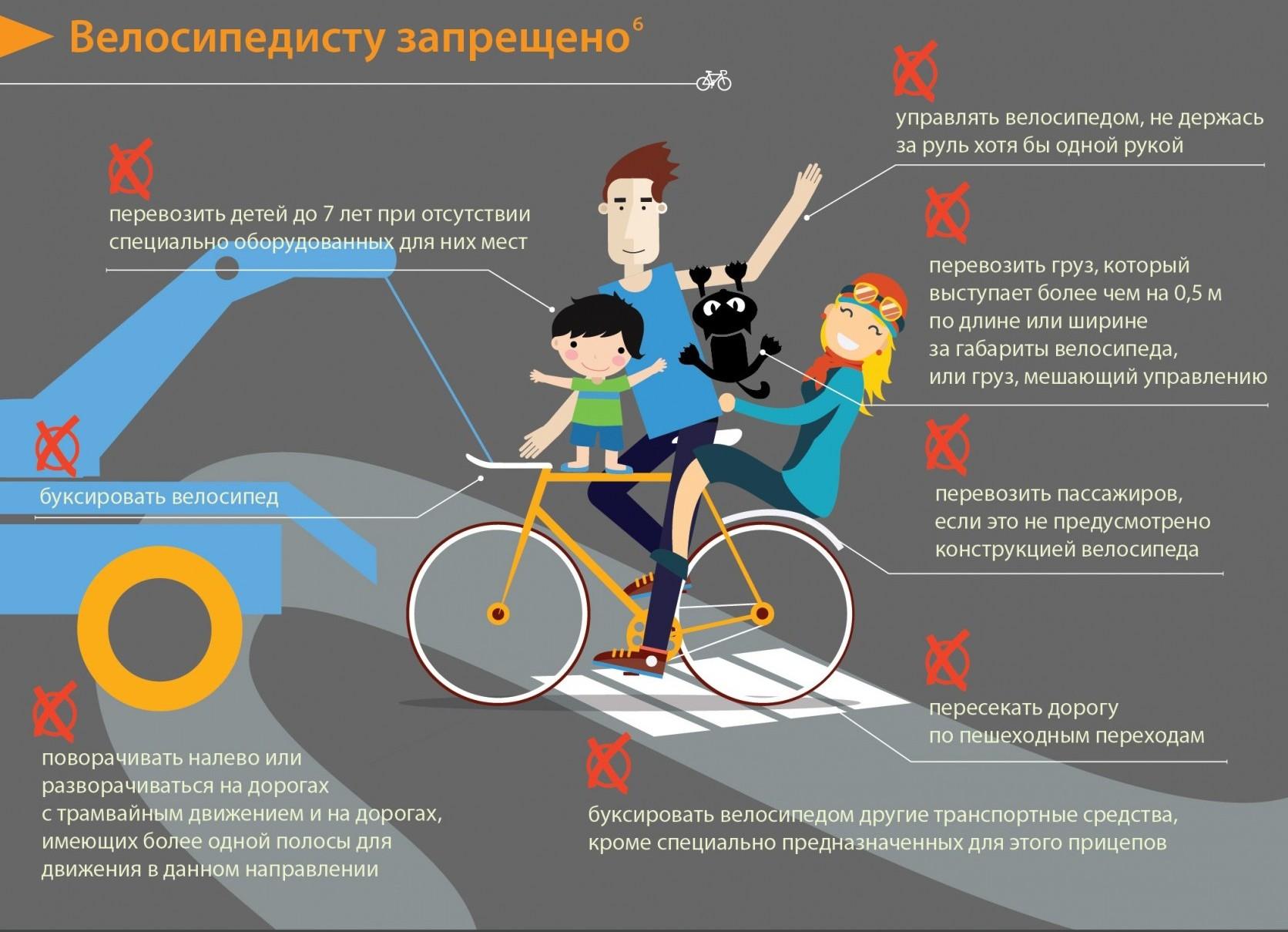 Чем отличаются спортивный и обычный велосипед?