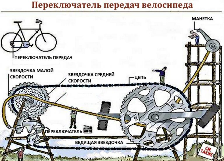 Как правильно переключать передачи велосипеда