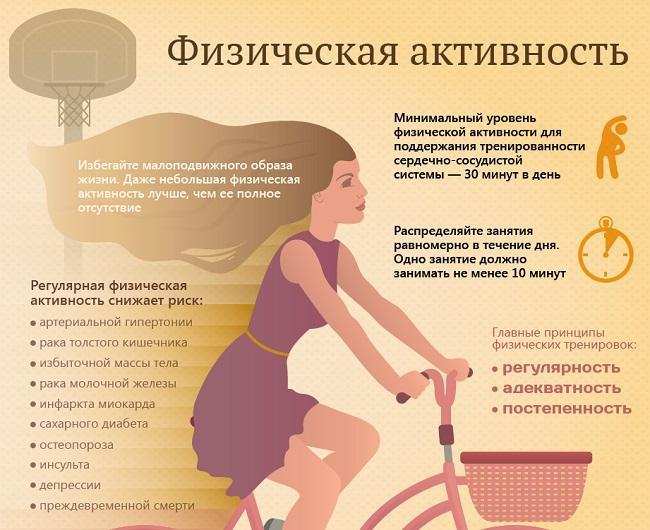 Велотренажер: польза и вред – 7 фактов о том, что дают занятия для здоровья, есть ли противопоказания и при каких заболеваниях его нельзя использовать?