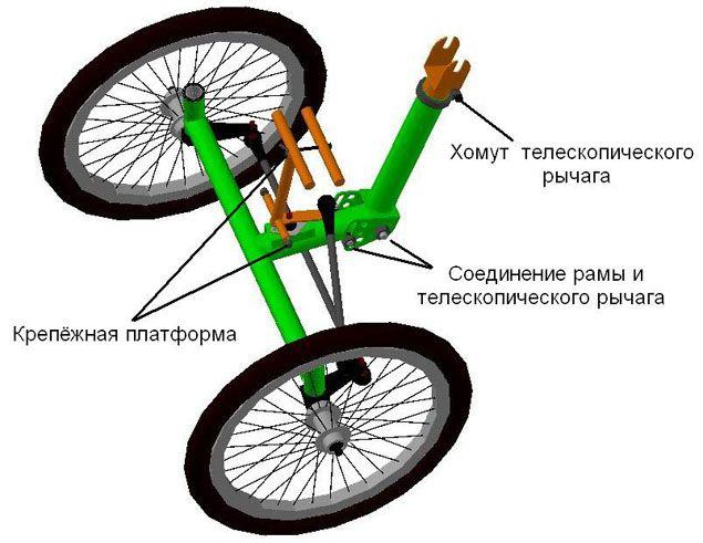 Как сделать из простого велосипеда скоростной