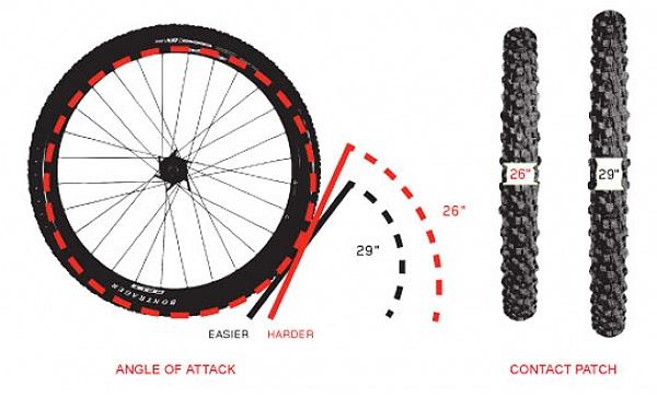 Размеры колес 14 дюймов