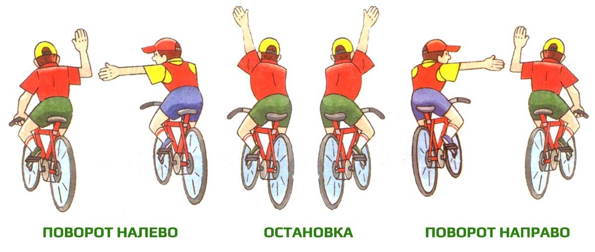 Пдд для велосипедистов в 2020 году